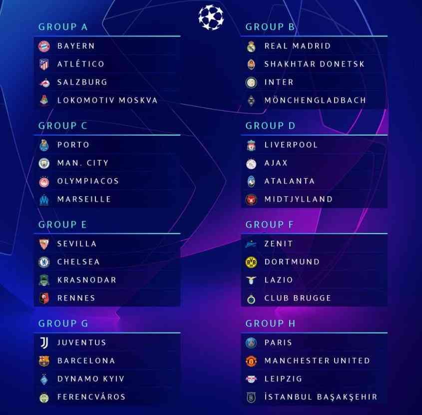 مجموعات دوري أبطال أوروبا 2022 (تفاصيل)